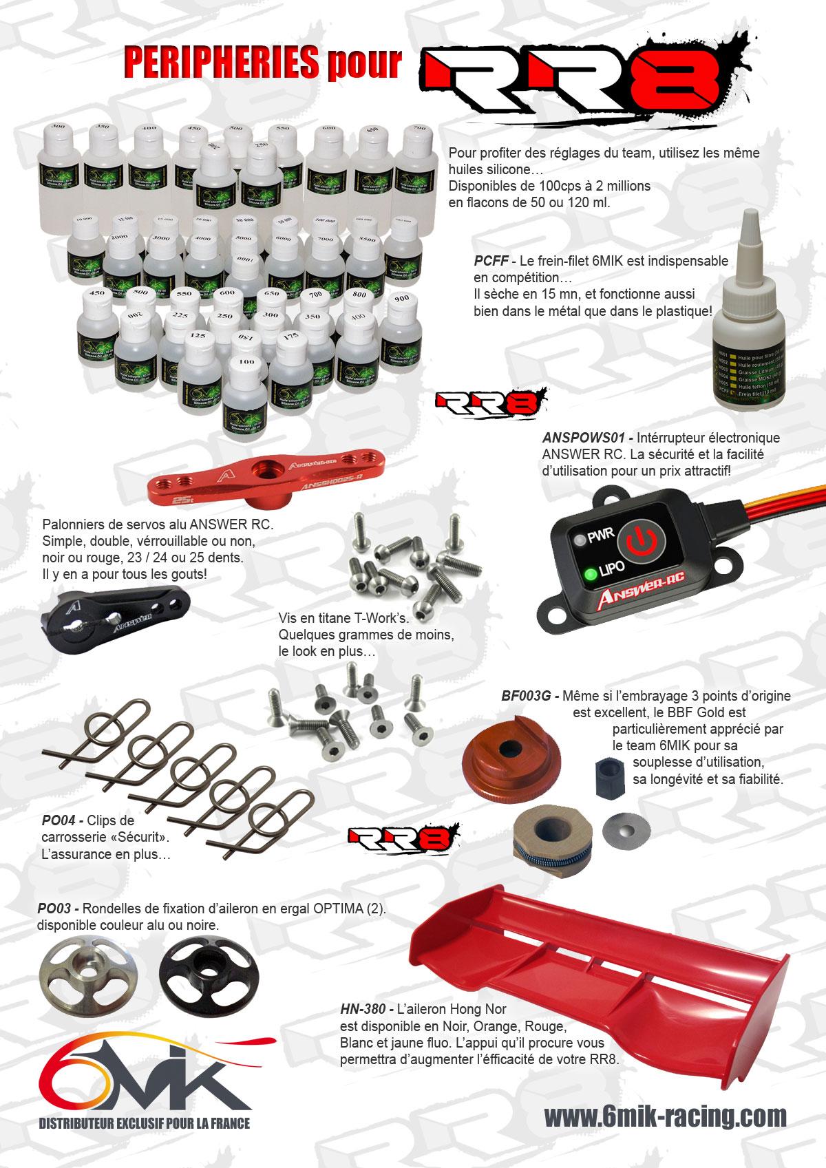 Options-RR8-3-1200