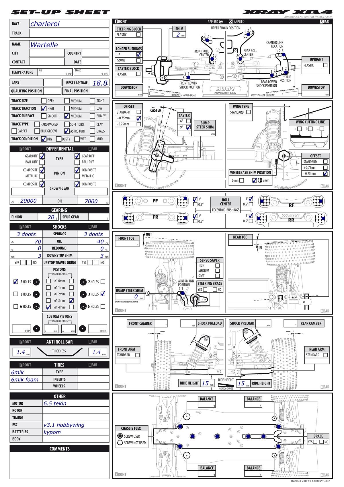 XB4-wartelle-120114