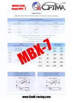 c2-MBX7-150