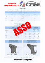 c2-asso-150