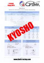 c2-kyosho-150