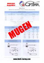 c2-mugen-150