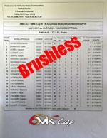 classement-Brush-150