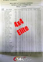classement-elite-150