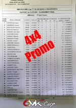 classement-promo-150