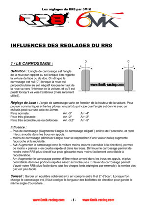 notice-reglages-RR8-p1-300