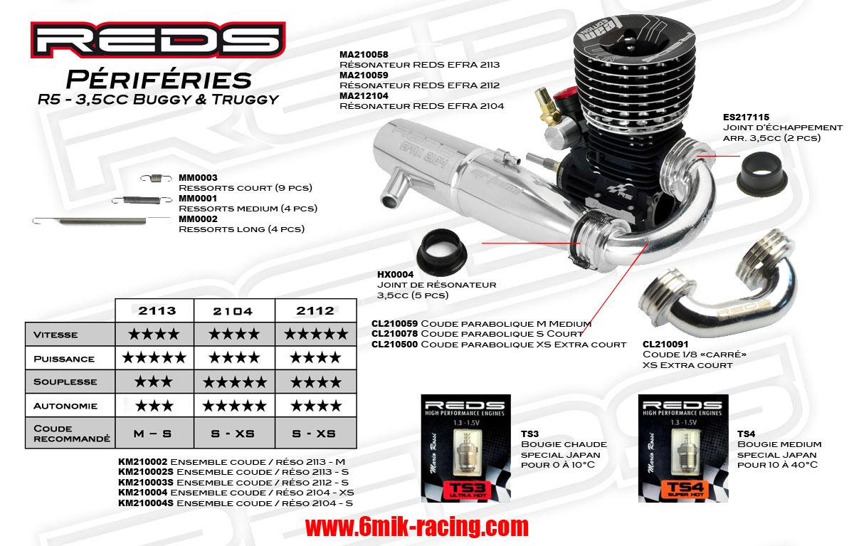 options-REDS-1200