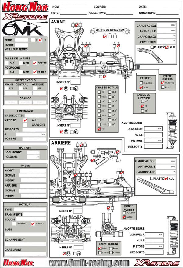 reglages-X3-SABRE-600