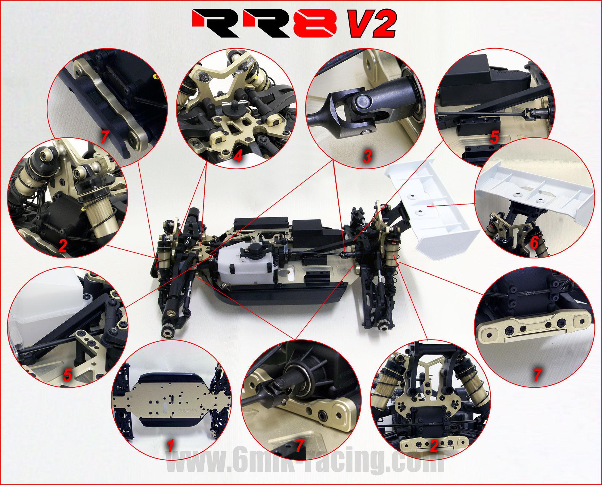 RR8-V2
