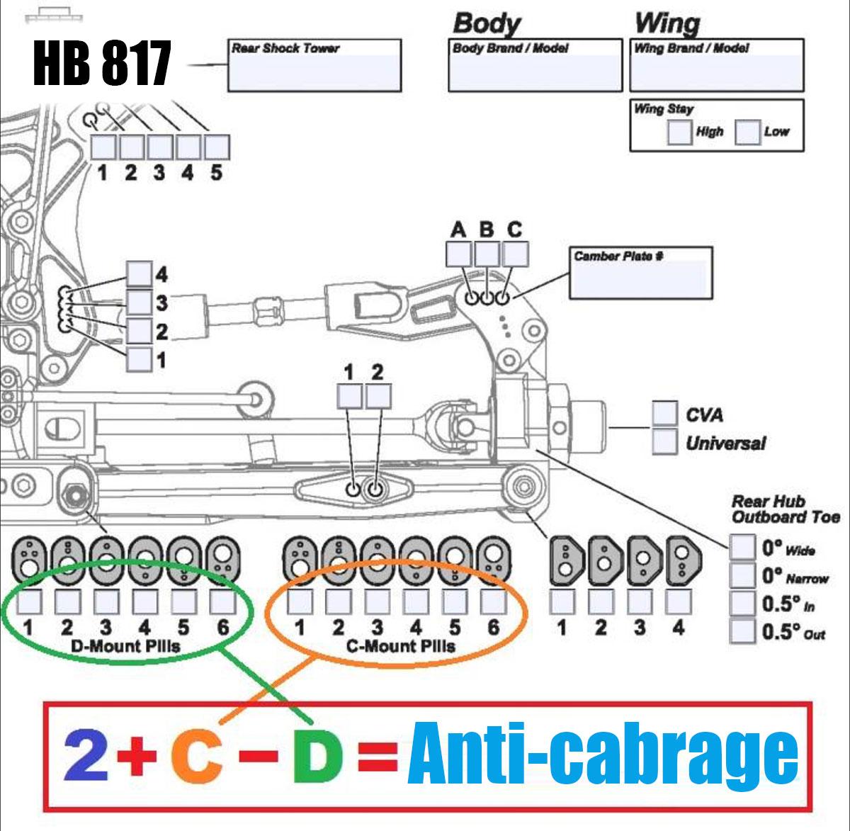 anticabrage-817