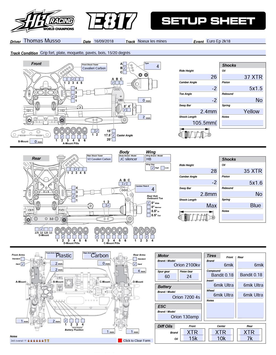 E817-MUSSO-Euro-Noaux-160918