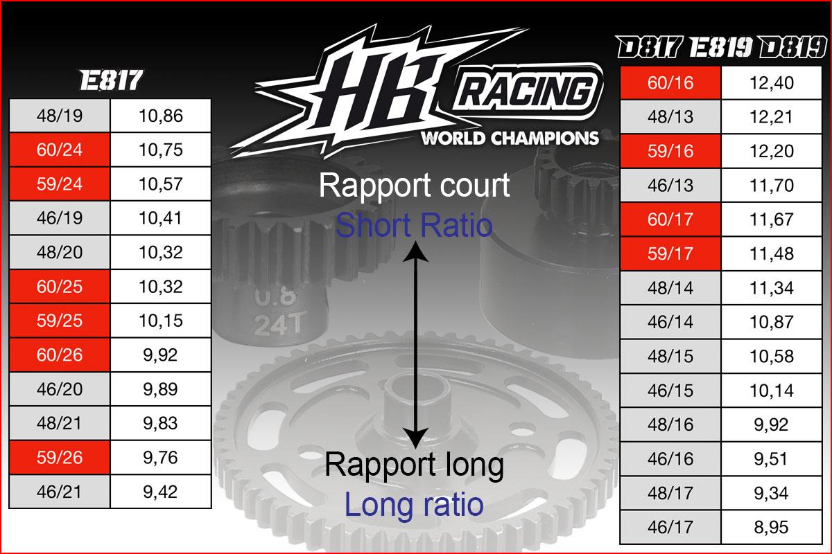 ratio-HB